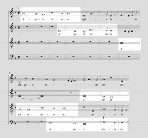 Gombert's motet Aspice domine, opening, in modern score notation with the successive entries of the opening figure in each of the voices highlighted.