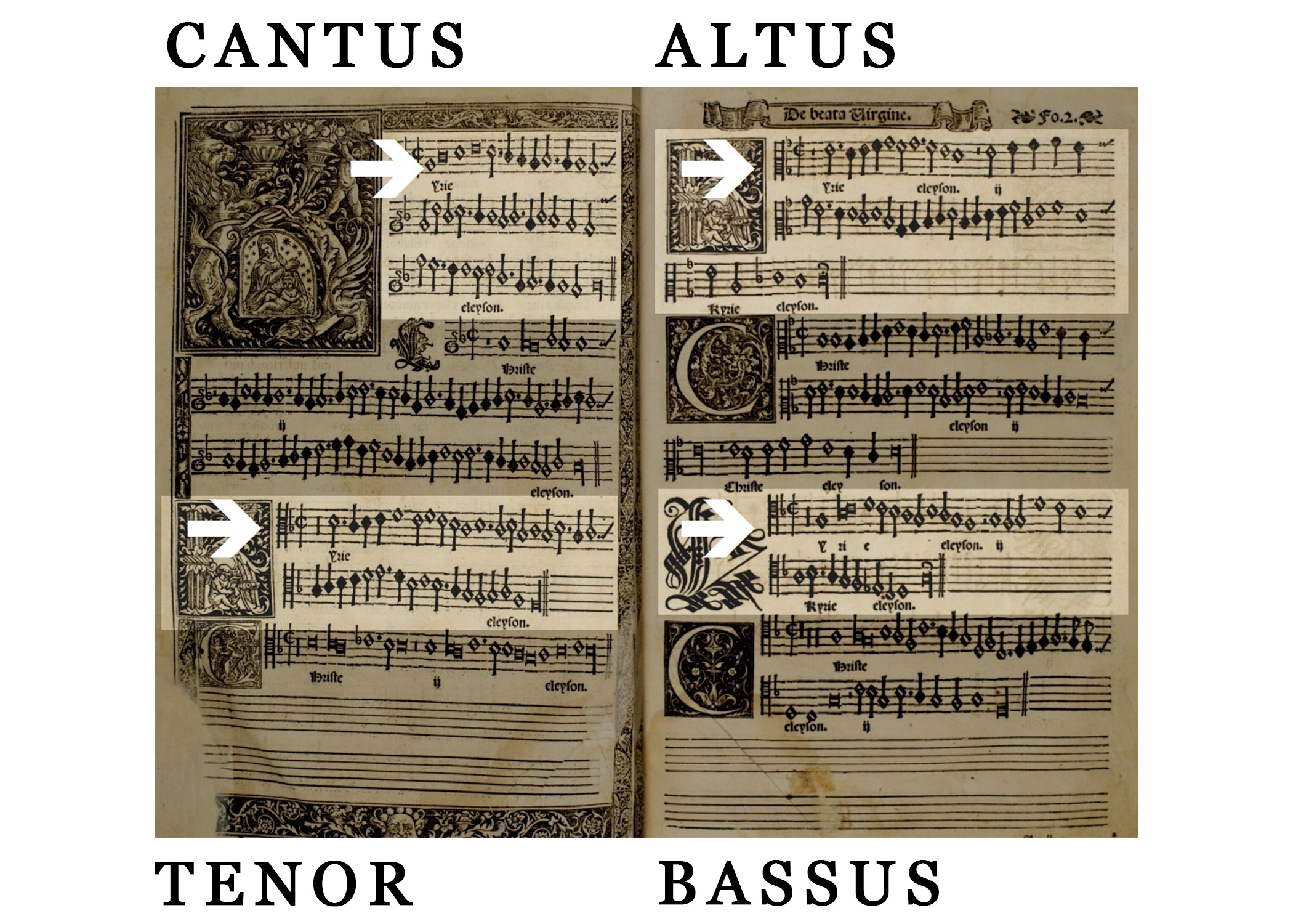 The first page of Morales's Missa de beata Virgine, with each of the voice parts highlighted separately and labeled cantus, altus, tenor and bassus respectively.